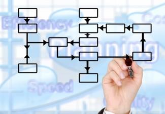 Implantación del suministro inmediato de información (SII) en Navarra